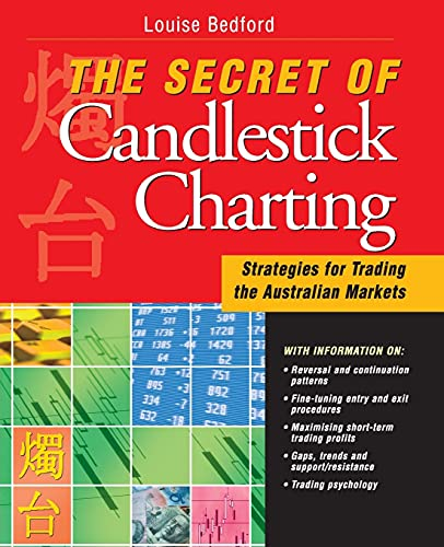 9781876627287: The Secret of Candlestick Charting: Strategies for Trading the Australian Markets