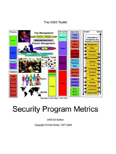 9781878109354: The Chief Information Security Officer's Toolkit: Security Program Metrics