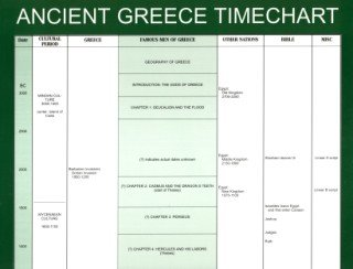 Ancient Greece Timechart: A Companion to the Green Leaf Guide to Greece: Dofflemyer, Trina