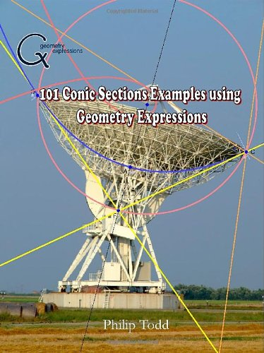 101 Conic Sections Examples Using Geometry Expressions: Phillip Todd