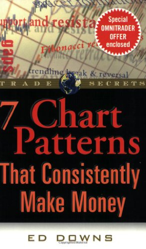 9781883272616: 7 Chart Patterns That Consistently Make Money