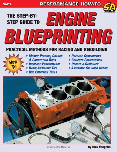 Step-By-Step Guide to Engine Blueprinting (Practical Methods: Voegelin, Richard