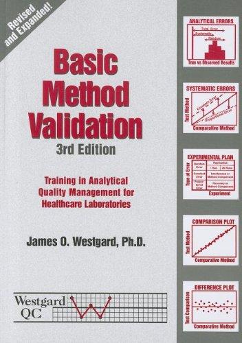 Basic Method Validation (Paperback): James O. Westgard