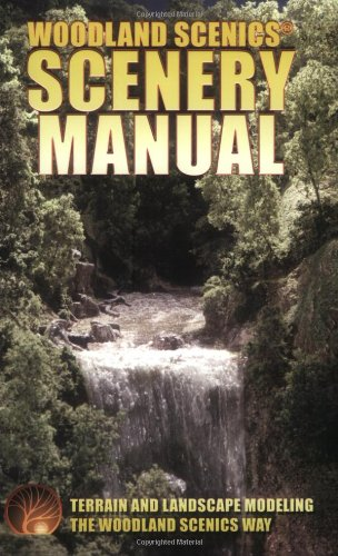 9781887436007: Title: The Scenery Manual