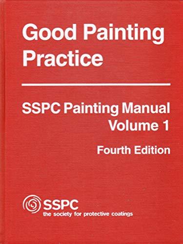 Good Painting Practice
