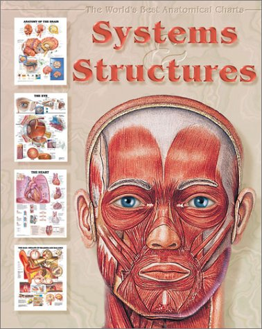 World's Best Anatomical Charts: Systems & Structures: Anatomical Charts, Anatomical