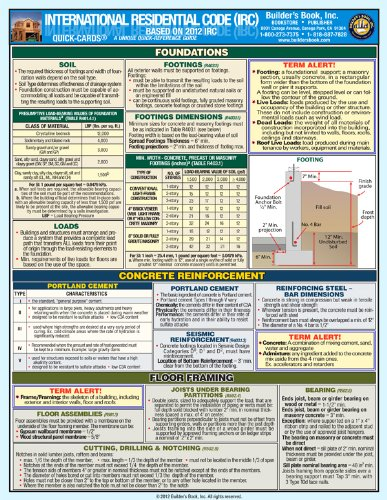2012 International Residential Code Laminated Quick-Card: Builder's Book