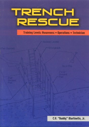 Trench Rescue : Training Levels: Awareness Operations Technician