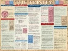 9781890947217: Understand the Trinity Chart