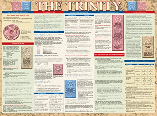 9781890947224: Understand the Trinity Laminated Chart (Understand the Trinity)