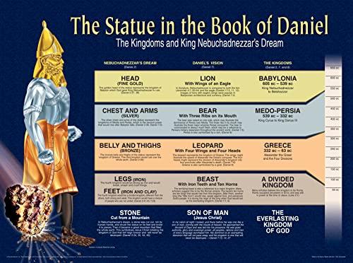 9781890947767: Statue in the Book of Daniel Chart-Laminated (Statue in the Book of Daniel: King Nebuchadnezzar's Dream)