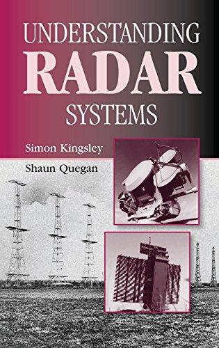 9781891121050: Understanding Radar Systems