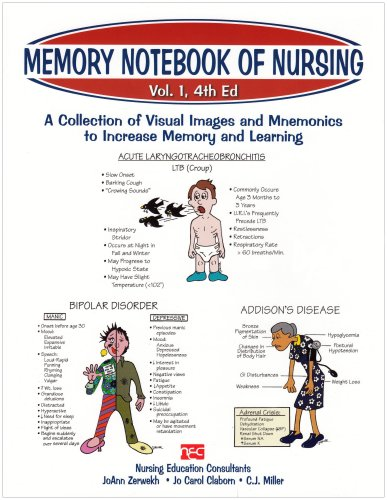 Memory Notebook of Nursing, Vol. 1: A: Joann Graham Zerwekh;