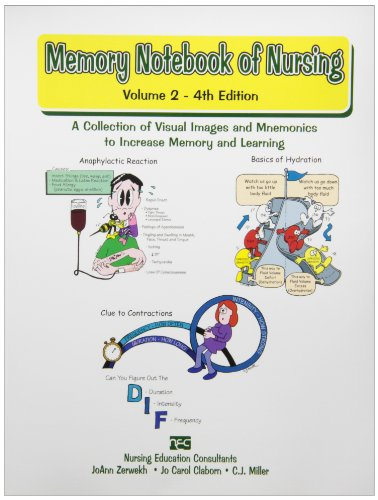 9781892155177: Memory Notebook of Nursing: A Collection of Visual Images and Memonics to Increase Memory and Learning, Vol. 2