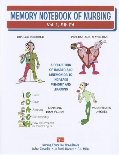 9781892155184: 1: Memory Notebook of Nursing: A Collection of Images and Mnemonics to Increase Memory and Learning