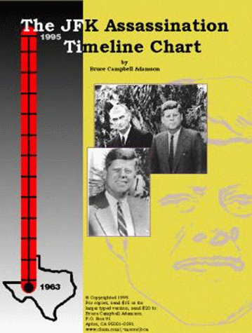The JFK Assassination Timeline Chart (1892501023) by Bruce Campbell Adamson; Andrew Amerson