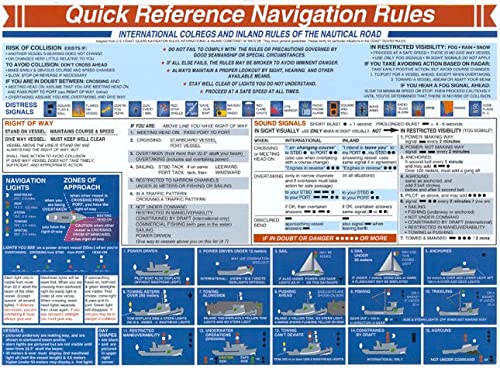 9781892524003: Quick Reference Navigation Rules