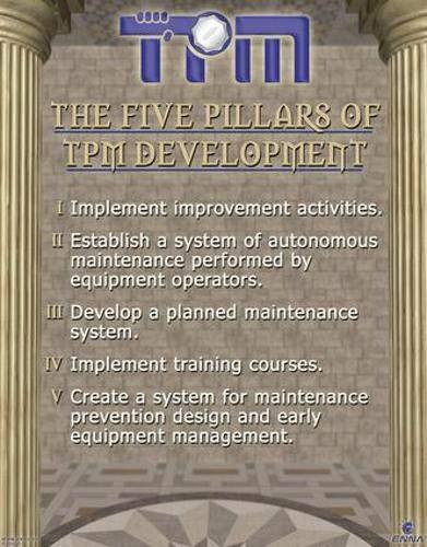 9781897363577: TPM Poster: 5 Pillars of TPM