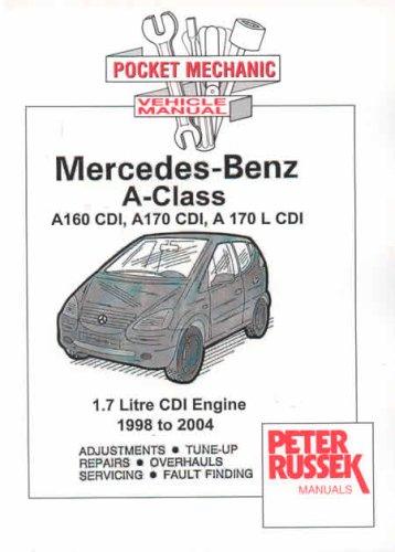 peter russek manual s free owners manual u2022 rh wordworksbysea com Michael Russek Jaime Russek