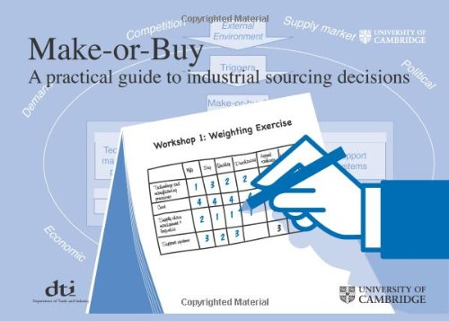 Make-or-buy: A Practical Guide to Industrial Sourcing: Laura Canez