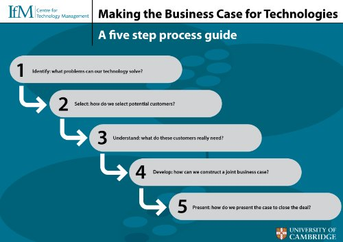 9781902546810: Making the Business Case for Technologies: A Five Step Process Guide