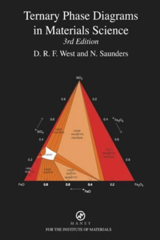 9781902653525: Ternary Phase Diagrams in Materials Science