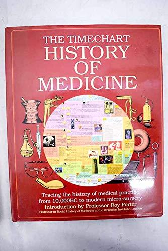 The Timechart History of Medicine: Cule, John