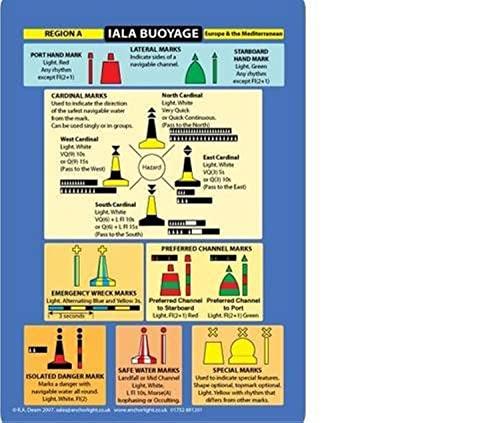 9781906594008: IALA Buoyage: Buoyage and Distress Signals (Cockpit Cards)