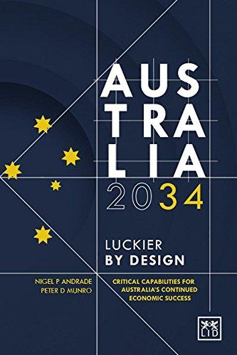 Australia 2034