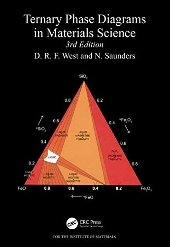 9781907975967: Ternary Phase Diagrams in Materials Science