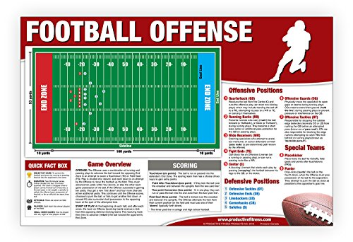 9781926534381: Educational Football (Offense) Poster