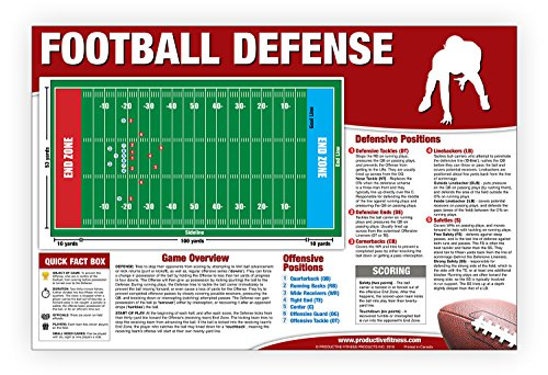 9781926534398: Educational Football (Defense) Poster