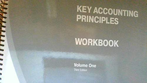 Key accounting principles: Neville Joffe
