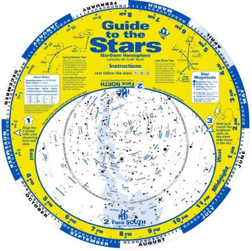 Guide to the Stars: Ken Graun
