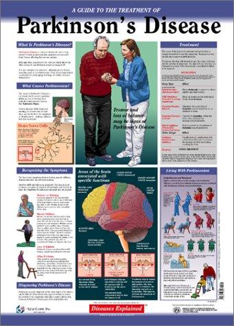 9781930598003: Parkinson's Disease Explained