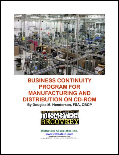9781931332521: Template for Business Continuity Program for Manufacturing and Distribution