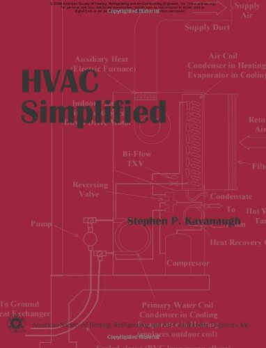 9781931862974: HVAC Simplified