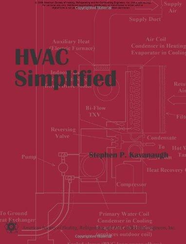 9781931862974: HVAC Simplified