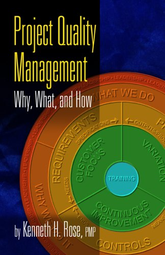 9781932159486: Project Quality Management: Why, What and How