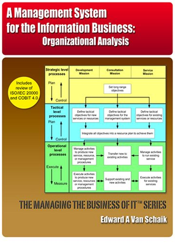 A Management System for the Information Business: Schaik, Edward A.