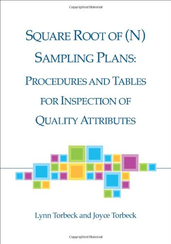 9781933722733: Square Root of (N) Sampling Plans: Procedures and Tables for Inspection of Quality Attributes