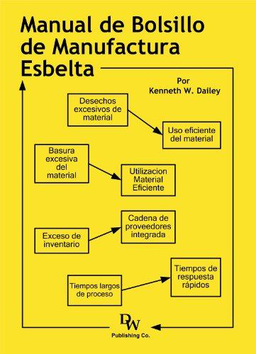 9781933878218: El Manual De Bolsillo De Manufactura Esbelta (Spanish Edition)