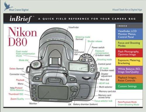 9781934148075: Nikon D80 inBrief Laminated Reference Card