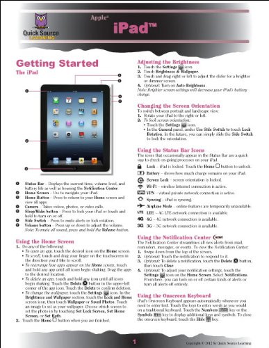 9781935518280: iPad Quick Source Reference Guide