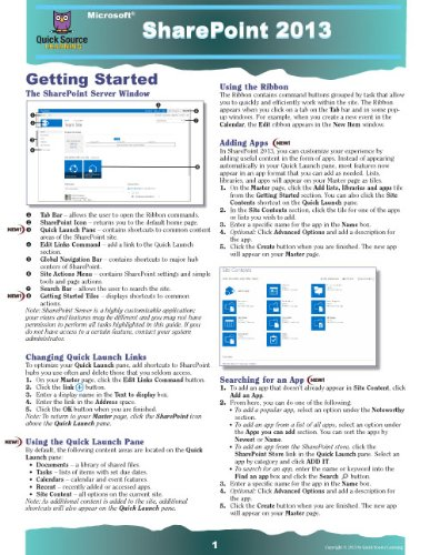 9781935518402: SharePoint 2013 Quick Source Reference Guide