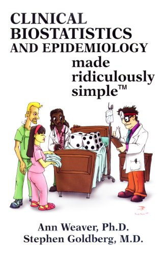 9781935660026: Clinical Biostatistics Made Ridiculously Simple