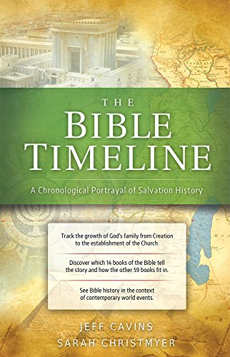 9781935940876: The Bible Timeline Chart