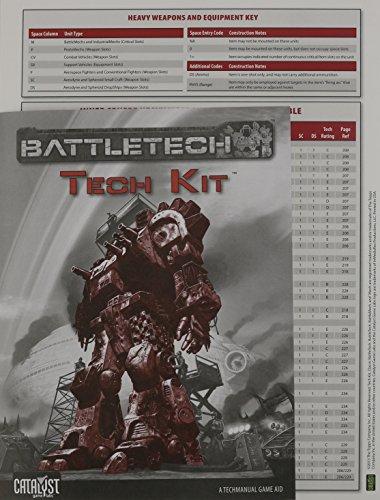 9781936876747: Battletech Tech Kit