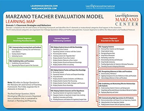 9781941112441: Learning Map/Desired Results Quick Reference Guide