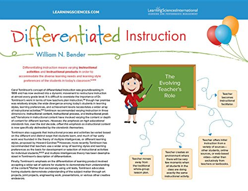 9781941112816: Differentiated Instruction Quick Reference Guide